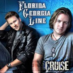 Buy Cruise (CDS)